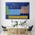 โปสเตอร์ ขนาดใหญ่ ภาพตารางธาตุ Periodic Table of Element