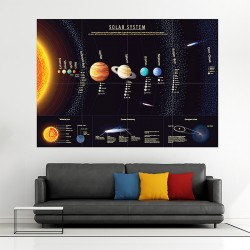 Planets of Solar System Block Giant Wall Art Poster (P-2043)