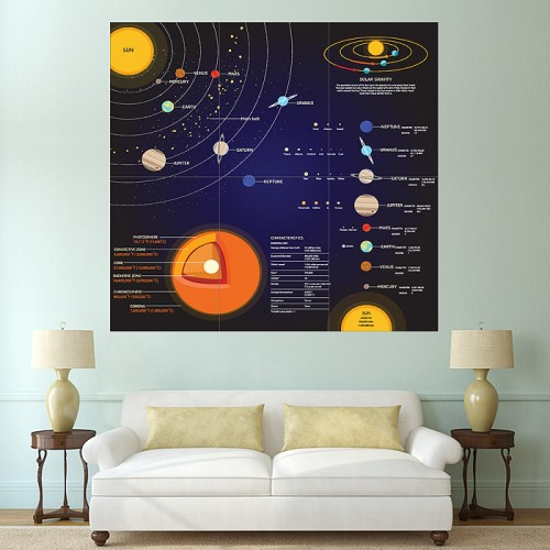 Planets of Solar System #1 Block Giant Wall Art Poster