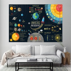 Universe Infographics Solar System Planets Block Giant Wall Art Poster (P-2045)