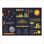 โปสเตอร์ ขนาดใหญ่ อวกาศ Space Infographic
