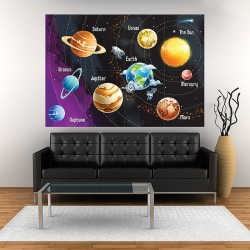 Solar System of Planets Block Giant Wall Art Poster (P-2048)