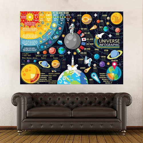 Astronomy Solar System and Universe Infographics Block Giant Wall Art Poster